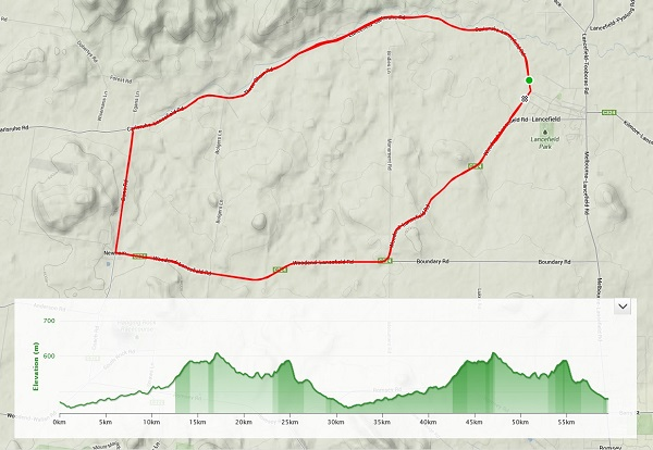 Northern Cycling Lancefield Course (elevation profile shows two laps).