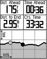 Edge 500 Course Screen (profile version). Virtual Partner represented by unfilled circle. All fields real content including actual elevation profile.