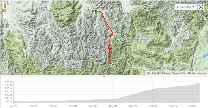 The shortened Stage 3 ascent.