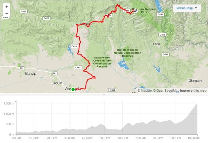 Mt Baw Baw Classic Route.